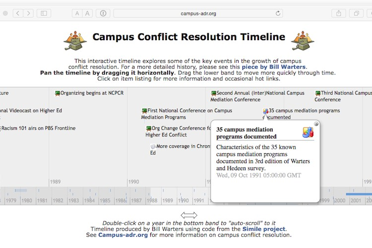 Campus-adr Interactive Timeline screenshot.