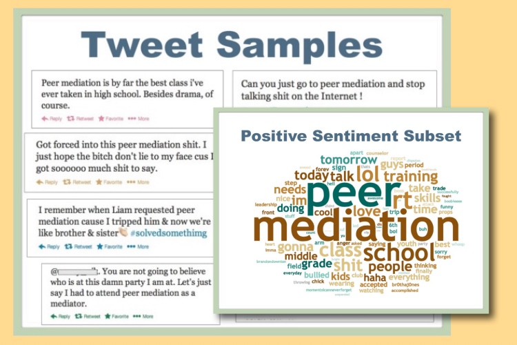 Images from study of twitter posts on peer mediation.
